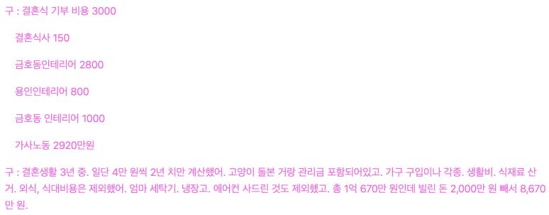 Ahn Jae Hyun and Goo Hye Sun